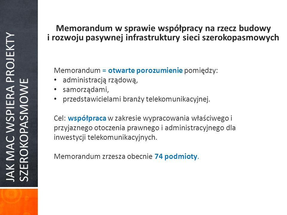 JAK MAC WSPIERA PROJEKTY SZEROKOPASMOWE Memorandum w sprawie współpracy na rzecz budowy i rozwoju pasywnej infrastruktury sieci szerokopasmowych Memor