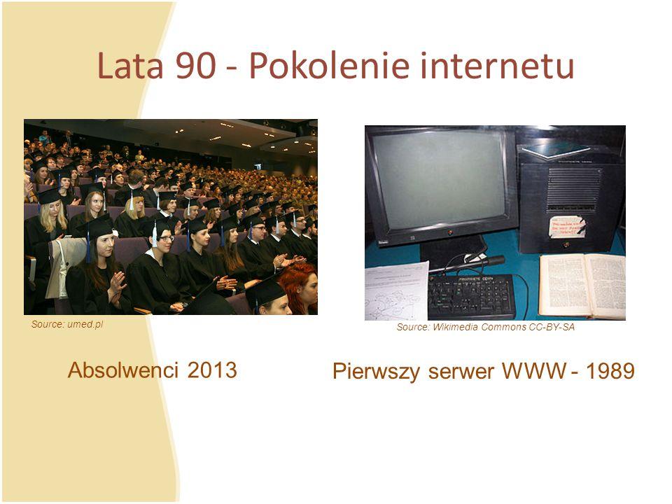 Lata 90 - Pokolenie internetu Pierwszy serwer WWW - 1989 Source: Wikimedia Commons CC-BY-SA Absolwenci 2013 Source: umed.pl