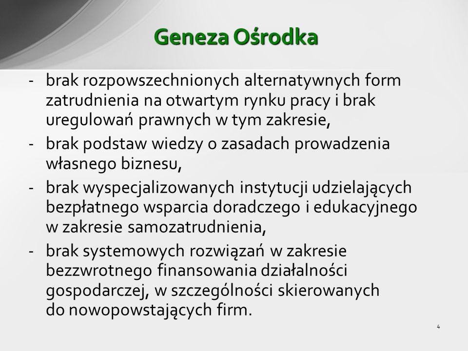 """25 Ośrodek jest również członkiem utworzonej w 2002 roku """"Sieci Wspierania Przedsiębiorczości i Zatrudnienia ."""