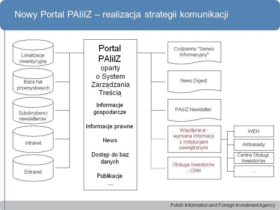 Polish Information and Foreign Investment Agency Nowy Portal PAIiIZ – realizacja strategii komunikacji