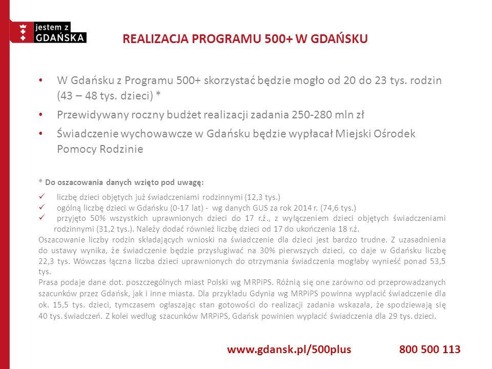 REALIZACJA PROGRAMU 500+ W GDAŃSKU W Gdańsku z Programu 500+ skorzystać będzie mogło od 20 do 23 tys. rodzin (43 – 48 tys. dzieci) * Przewidywany rocz