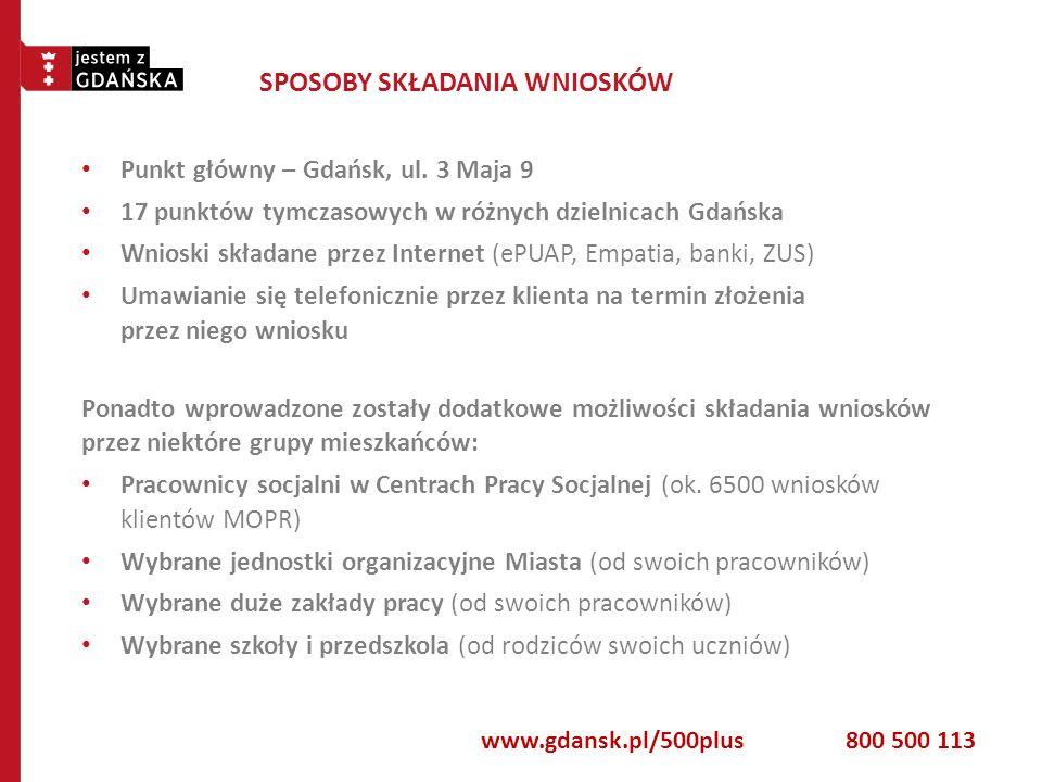 SPOSOBY SKŁADANIA WNIOSKÓW Punkt główny – Gdańsk, ul. 3 Maja 9 17 punktów tymczasowych w różnych dzielnicach Gdańska Wnioski składane przez Internet (