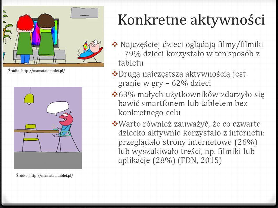 Konkretne aktywności  Najczęściej dzieci oglądają filmy/filmiki – 79% dzieci korzystało w ten sposób z tabletu  Drugą najczęstszą aktywnością jest g