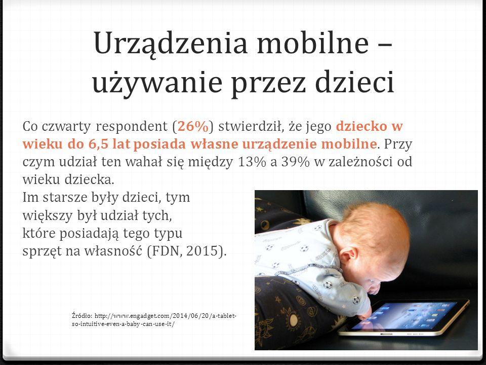 Urządzenia mobilne – używanie przez dzieci Co czwarty respondent (26%) stwierdził, że jego dziecko w wieku do 6,5 lat posiada własne urządzenie mobiln