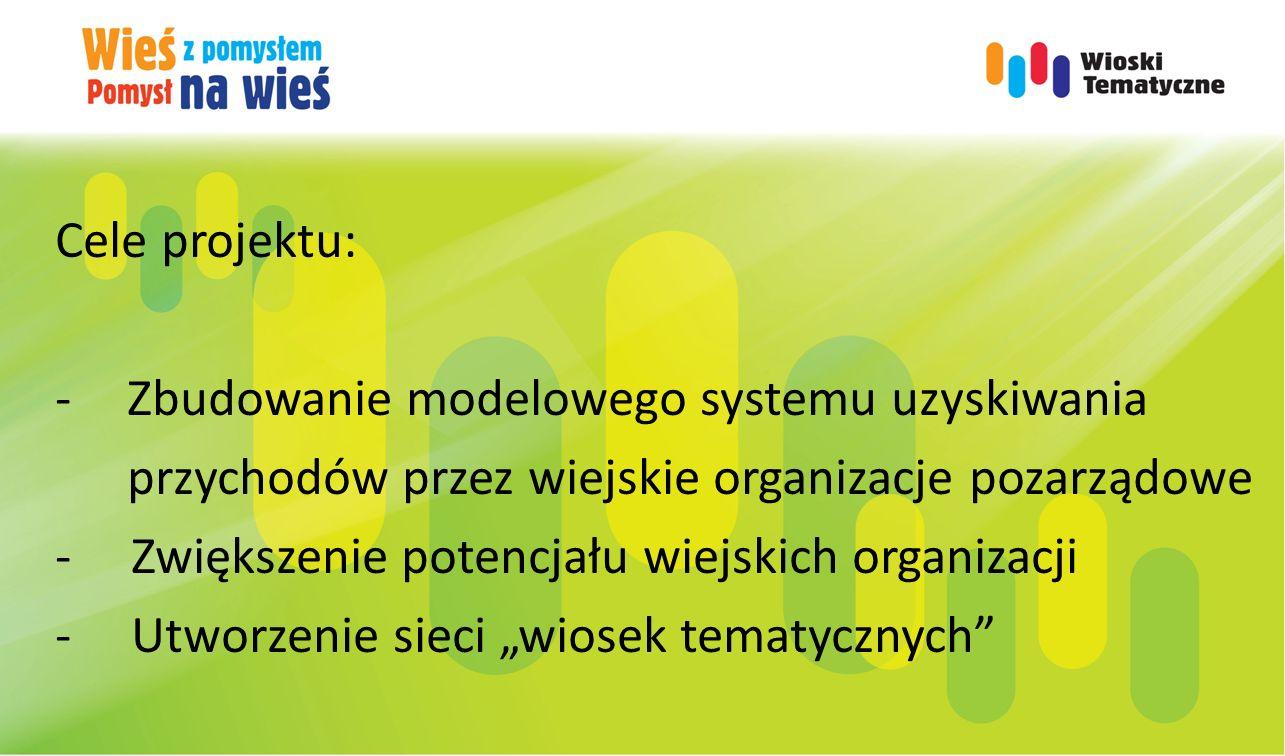 """Cele projektu: -Zbudowanie modelowego systemu uzyskiwania przychodów przez wiejskie organizacje pozarządowe - Zwiększenie potencjału wiejskich organizacji - Utworzenie sieci """"wiosek tematycznych"""