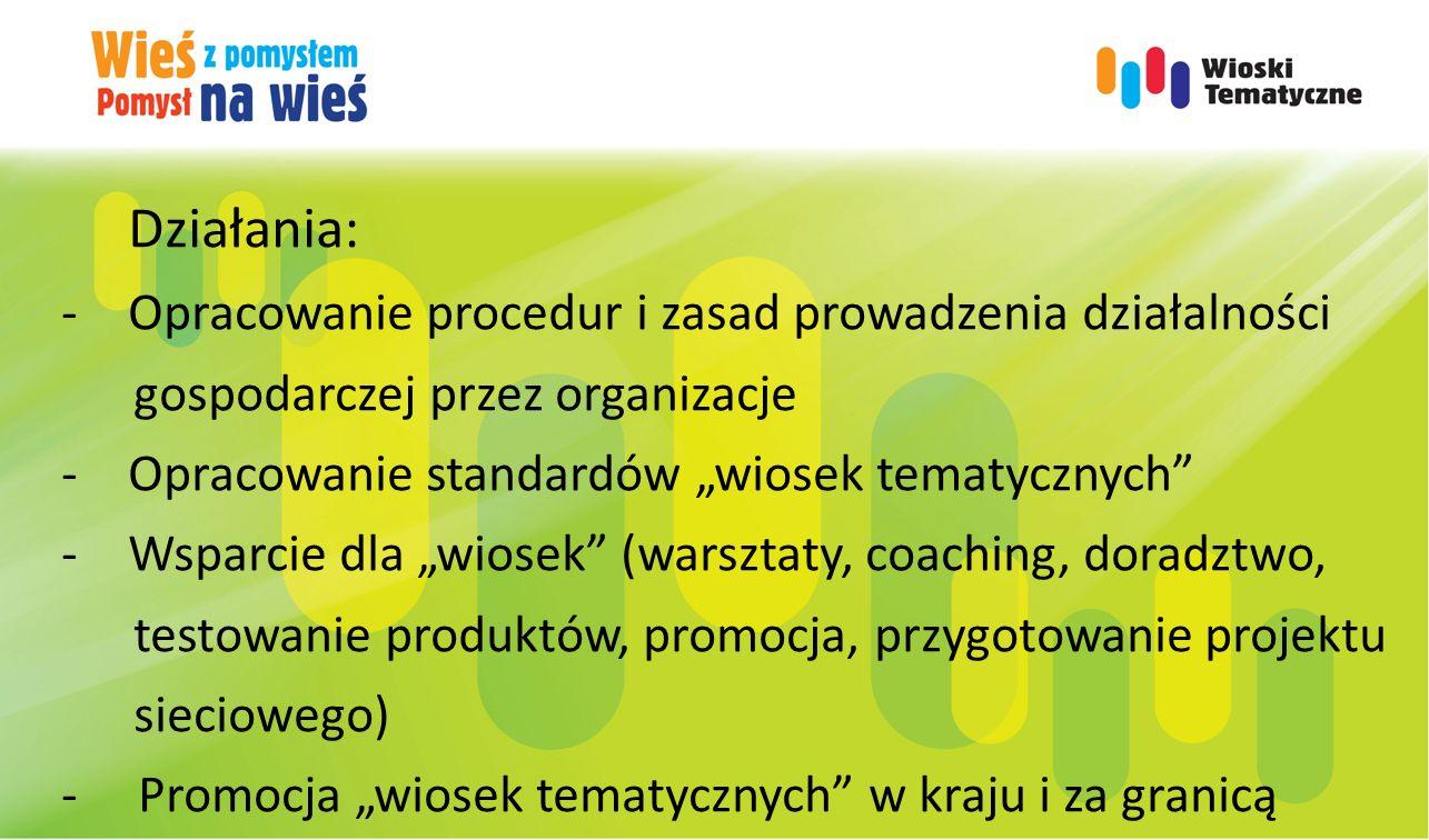 Dziękuję za uwagę. Jarosław Kuba Tel. 506 151 191 E-mail: biuro.baltow@wp.pl