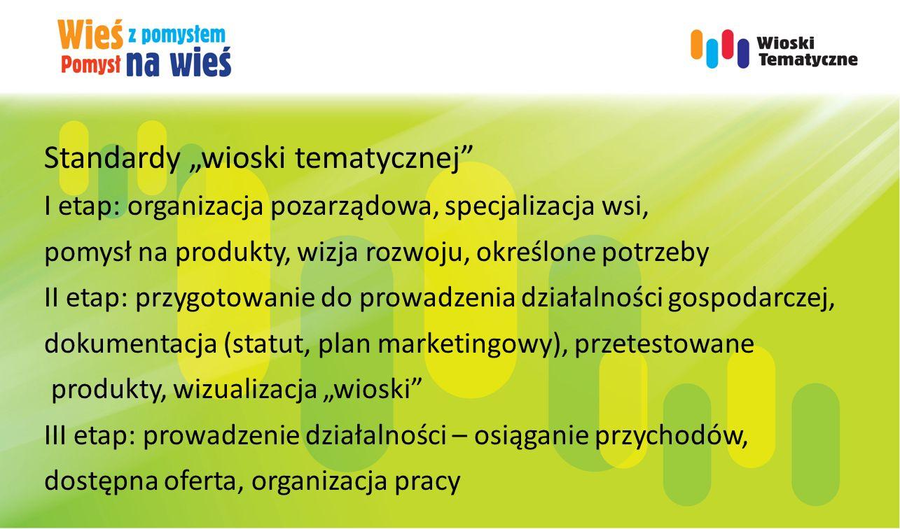 """Standardy """"wioski tematycznej I etap: organizacja pozarządowa, specjalizacja wsi, pomysł na produkty, wizja rozwoju, określone potrzeby II etap: przygotowanie do prowadzenia działalności gospodarczej, dokumentacja (statut, plan marketingowy), przetestowane produkty, wizualizacja """"wioski III etap: prowadzenie działalności – osiąganie przychodów, dostępna oferta, organizacja pracy"""