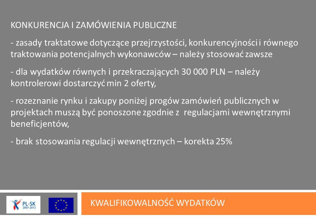 KWALIFIKOWALNOŚĆ WYDATKÓW KONKURENCJA I ZAMÓWIENIA PUBLICZNE - - zasady traktatowe dotyczące przejrzystości, konkurencyjności i równego traktowania potencjalnych wykonawców – należy stosować zawsze - - dla wydatków równych i przekraczających 30 000 PLN – należy kontrolerowi dostarczyć min 2 oferty, - - rozeznanie rynku i zakupy poniżej progów zamówień publicznych w projektach muszą być ponoszone zgodnie z regulacjami wewnętrznymi beneficjentów, - - brak stosowania regulacji wewnętrznych – korekta 25%