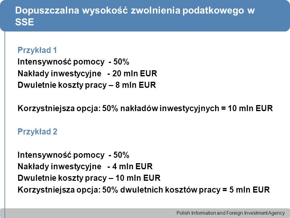 Polish Information and Foreign Investment Agency Dopuszczalna wysokość zwolnienia podatkowego w SSE Przykład 1 Intensywność pomocy - 50% Nakłady inwestycyjne - 20 mln EUR Dwuletnie koszty pracy – 8 mln EUR Korzystniejsza opcja: 50% nakładów inwestycyjnych = 10 mln EUR Przykład 2 Intensywność pomocy - 50% Nakłady inwestycyjne - 4 mln EUR Dwuletnie koszty pracy – 10 mln EUR Korzystniejsza opcja: 50% dwuletnich kosztów pracy = 5 mln EUR