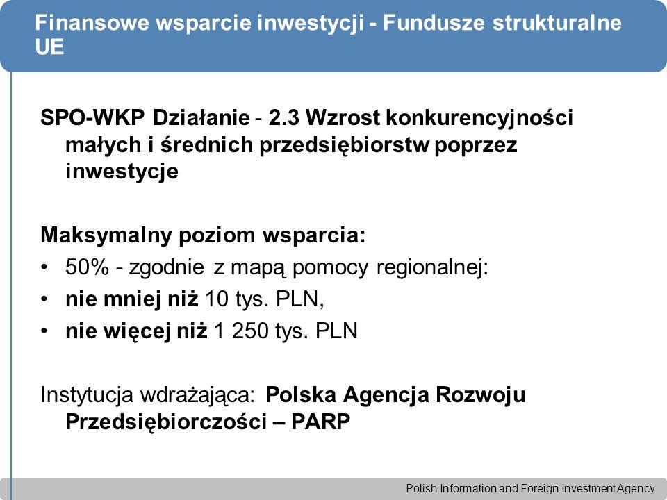 Polish Information and Foreign Investment Agency SPO-WKP Działanie - 2.3 Wzrost konkurencyjności małych i średnich przedsiębiorstw poprzez inwestycje Maksymalny poziom wsparcia: 50% - zgodnie z mapą pomocy regionalnej: nie mniej niż 10 tys.