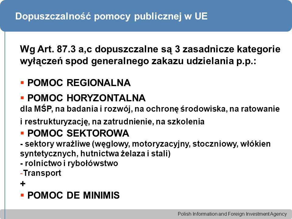 Polish Information and Foreign Investment Agency Pomoc regionalna w UE Cel: wspieranie słabiej rozwiniętych regionów dopuszczalna tylko w określonych regionach poziom PKB na mieszkańca poniżej 75% średniej UE cały obszar Polski kwalifikuje się Przeznaczenie:  na nowe inwestycje  na utworzenie nowych miejsc pracy związanych z inwestycją  wyjątkowo: pomoc operacyjna - całkowite lub częściowe pokrywanie bieżących kosztów funkcjonowania przedsiębiorstwa - ograniczona w czasie - progresywnie zmniejszana - proporcjonalna do wagi i charakteru problemu