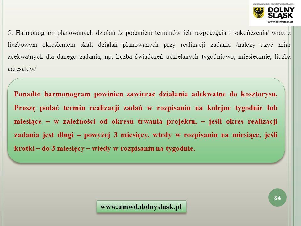 4. Szczegółowy opis zadania /spójny z kosztorysem/ Proszę opisać szczegółowo planowane zadanie z uwzględnieniem wytycznych z konkursu (m.in. opis grup