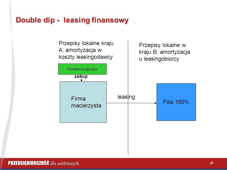 21 Double dip - leasing finansowy Przepisy lokalne kraju A: amortyzacja w koszty leasingodawcy Przepisy lokalne w kraju B: amortyzacja u leasingobiorcy Firma macierzysta Filia 100% Dostawca sprzętu leasing zakup