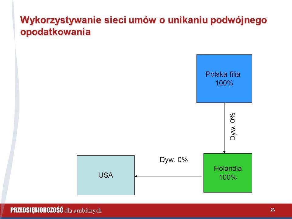 23 Wykorzystywanie sieci umów o unikaniu podwójnego opodatkowania USA Polska filia 100% Holandia 100% Dyw.