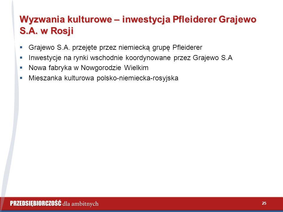 25 Wyzwania kulturowe – inwestycja Pfleiderer Grajewo S.A. w Rosji  Grajewo S.A. przejęte przez niemiecką grupę Pfleiderer  Inwestycje na rynki wsch