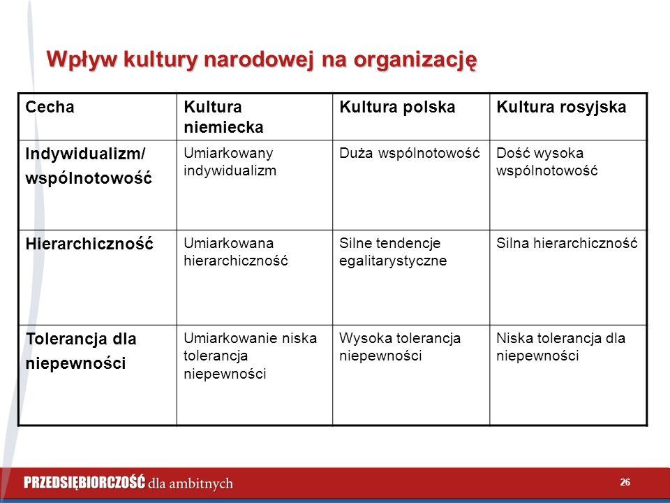 26 Wpływ kultury narodowej na organizację CechaKultura niemiecka Kultura polskaKultura rosyjska Indywidualizm/ wspólnotowość Umiarkowany indywidualizm Duża wspólnotowośćDość wysoka wspólnotowość Hierarchiczność Umiarkowana hierarchiczność Silne tendencje egalitarystyczne Silna hierarchiczność Tolerancja dla niepewności Umiarkowanie niska tolerancja niepewności Wysoka tolerancja niepewności Niska tolerancja dla niepewności