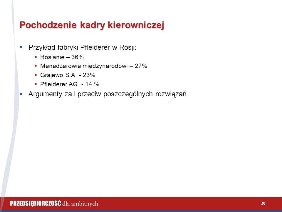 30 Pochodzenie kadry kierowniczej  Przykład fabryki Pfleiderer w Rosji:  Rosjanie – 36%  Menedżerowie międzynarodowi – 27%  Grajewo S.A. - 23%  P