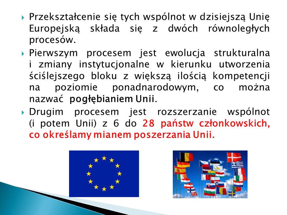  Przekształcenie się tych wspólnot w dzisiejszą Unię Europejską składa się z dwóch równoległych procesów.
