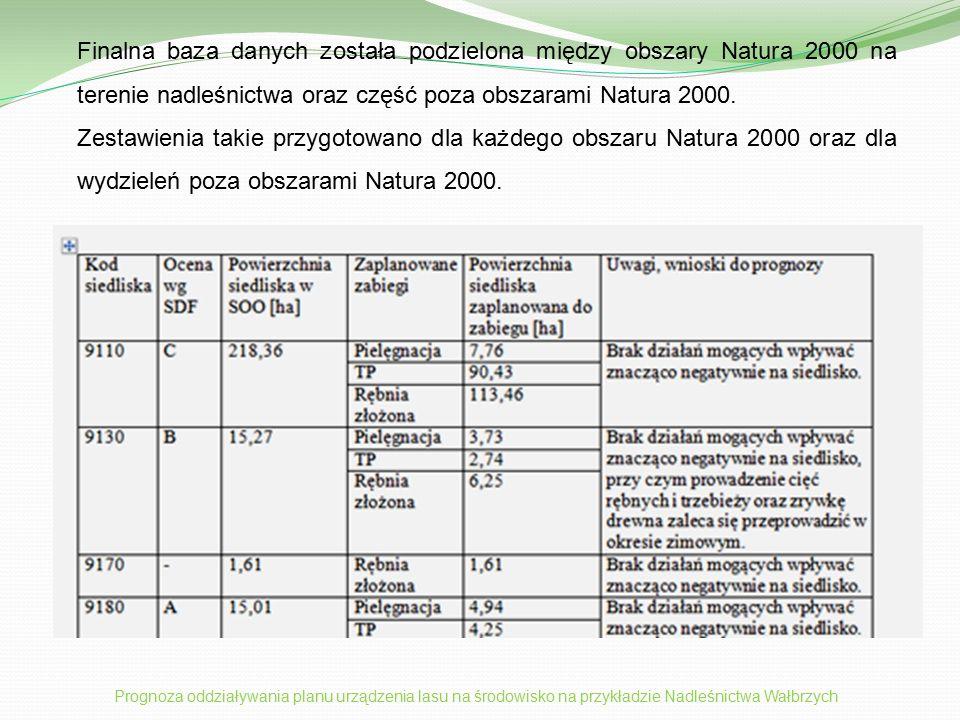 Finalna baza danych została podzielona między obszary Natura 2000 na terenie nadleśnictwa oraz część poza obszarami Natura 2000.