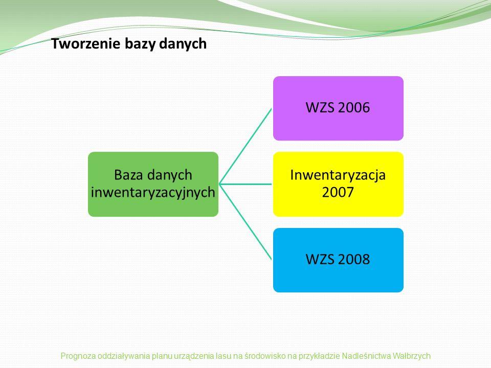 Tworzenie bazy danych Baza danych inwentaryzacyjnych WZS 2006 Inwentaryzacja 2007 WZS 2008 Prognoza oddziaływania planu urządzenia lasu na środowisko na przykładzie Nadleśnictwa Wałbrzych