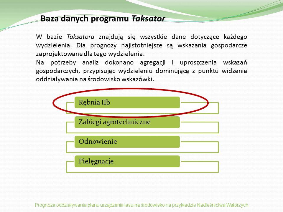 Baza danych programu Taksator W bazie Taksatora znajdują się wszystkie dane dotyczące każdego wydzielenia.