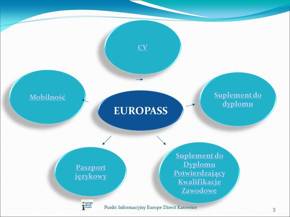 EUROPASS Paszport językowy Suplement do Dyplomu Potwierdzający Kwalifikacje Zawodowe Mobilność Suplement do dyplomu CV 3 Punkt Informacyjny Europe Direct Katowice