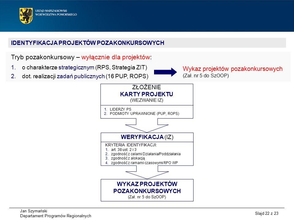 Jan Szymański Departament Programów Regionalnych Slajd 22 z 23 IDENTYFIKACJA PROJEKTÓW POZAKONKURSOWYCH Tryb pozakonkursowy – wyłącznie dla projektów: 1.o charakterze strategicznym (RPS, Strategia ZIT) 2.dot.