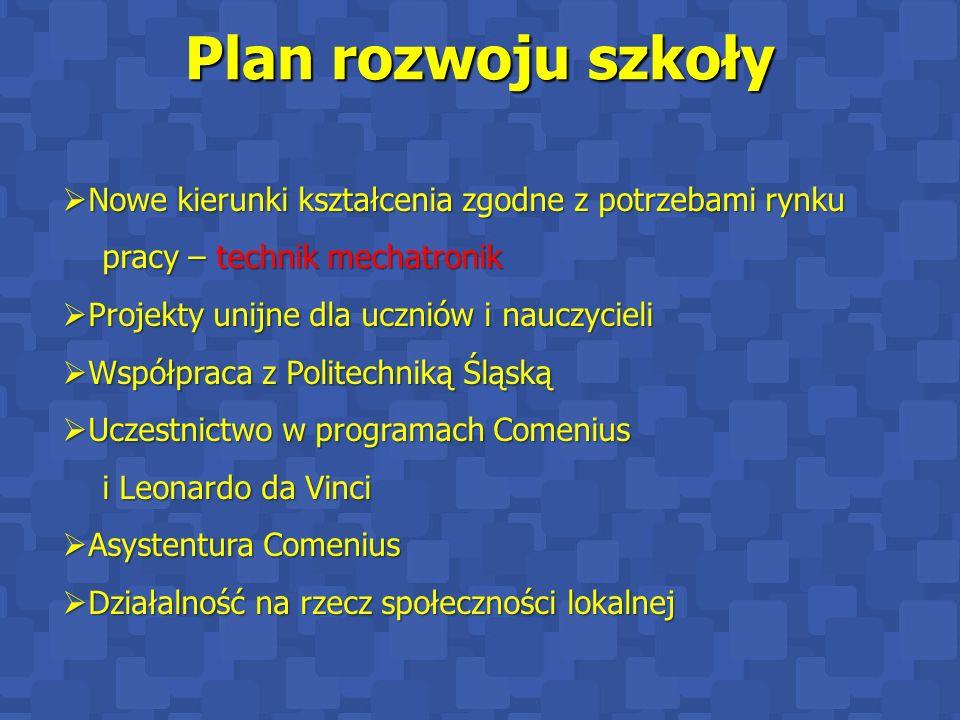 Plan rozwoju szkoły  Nowe kierunki kształcenia zgodne z potrzebami rynku pracy – technik mechatronik pracy – technik mechatronik  Projekty unijne dl