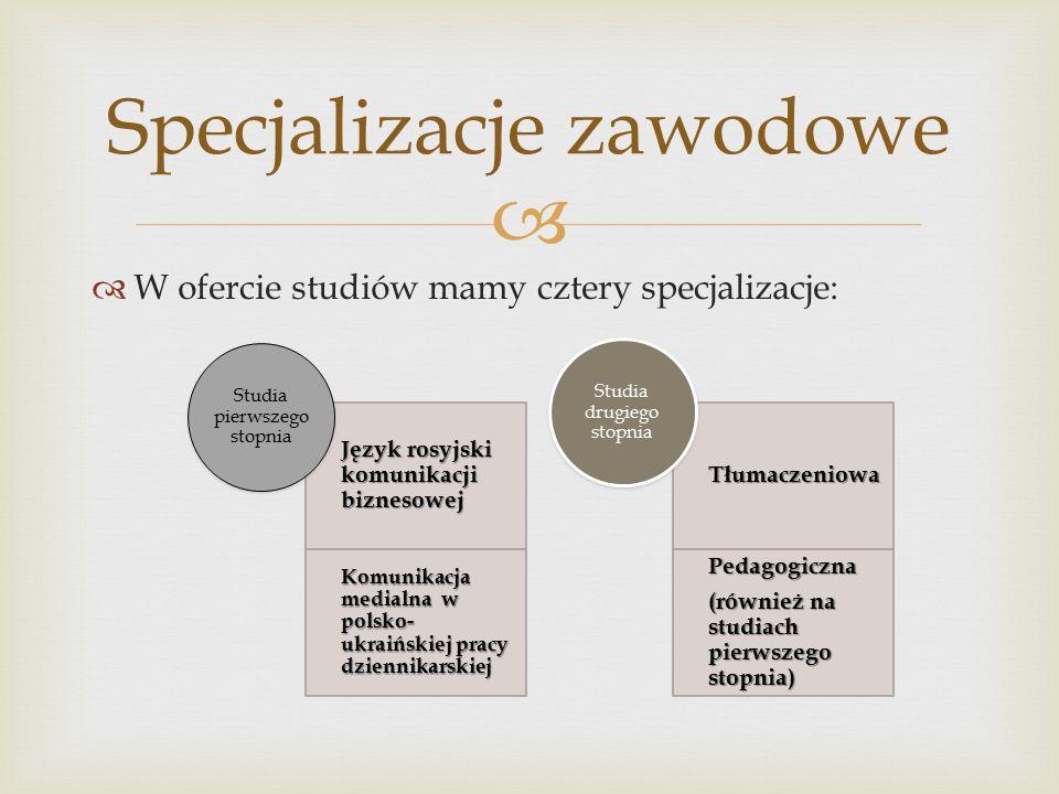  Intensywna nauka języków:  ROSYJSKIEGO  UKRAIŃSKIEGO  BIAŁORUSKIEGO  oraz ANGIELSKIEGO (dla chętnych również CHIŃSKIEGO) Interesujące wykłady na temat literatury, kultury oraz historii Rosji, Ukrainy i Białorusi.