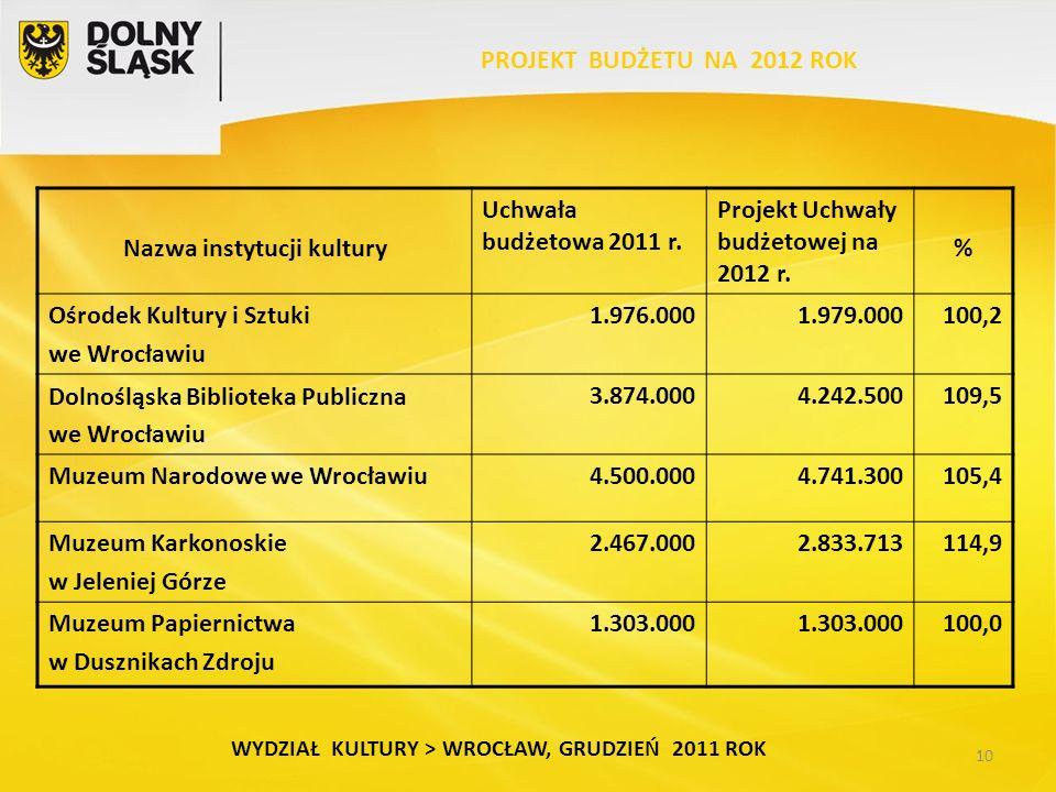 10 WYDZIAŁ KULTURY > WROCŁAW, GRUDZIEŃ 2011 ROK Nazwa instytucji kultury Uchwała budżetowa 2011 r.
