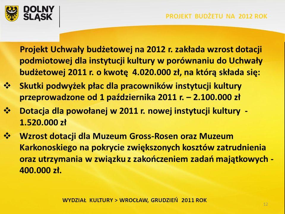 12 WYDZIAŁ KULTURY > WROCŁAW, GRUDZIEŃ 2011 ROK Projekt Uchwały budżetowej na 2012 r.