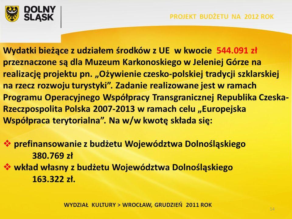 14 WYDZIAŁ KULTURY > WROCŁAW, GRUDZIEŃ 2011 ROK Wydatki bieżące z udziałem środków z UE w kwocie 544.091 zł przeznaczone są dla Muzeum Karkonoskiego w Jeleniej Górze na realizację projektu pn.