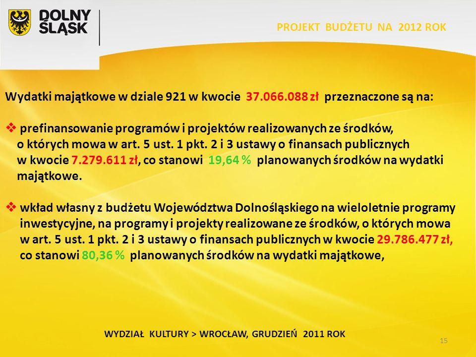 15 WYDZIAŁ KULTURY > WROCŁAW, GRUDZIEŃ 2011 ROK Wydatki majątkowe w dziale 921 w kwocie 37.066.088 zł przeznaczone są na:  prefinansowanie programów i projektów realizowanych ze środków, o których mowa w art.