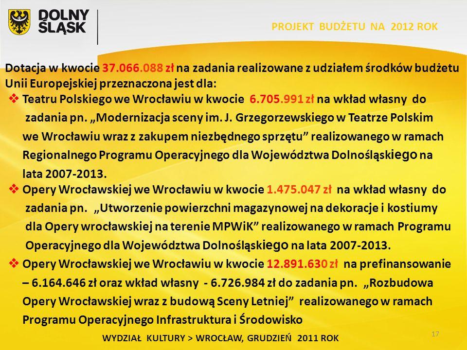 17 WYDZIAŁ KULTURY > WROCŁAW, GRUDZIEŃ 2011 ROK Dotacja w kwocie 37.066.088 zł na zadania realizowane z udziałem środków budżetu Unii Europejskiej przeznaczona jest dla:  Teatru Polskiego we Wrocławiu w kwocie 6.705.991 zł na wkład własny do zadania pn.