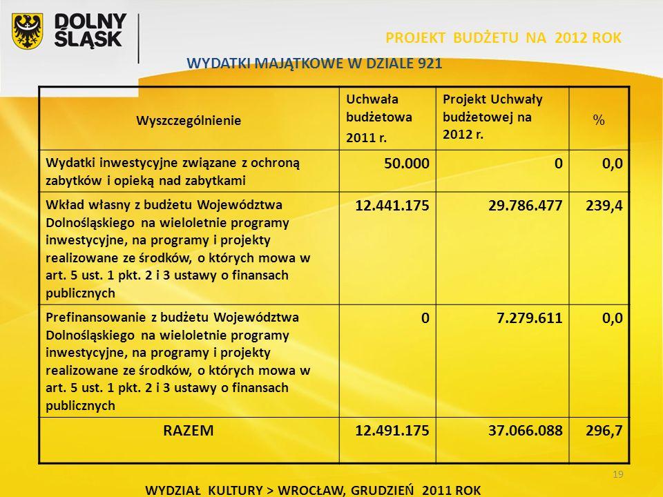 19 WYDZIAŁ KULTURY > WROCŁAW, GRUDZIEŃ 2011 ROK PROJEKT BUDŻETU NA 2012 ROK Wyszczególnienie Uchwała budżetowa 2011 r.