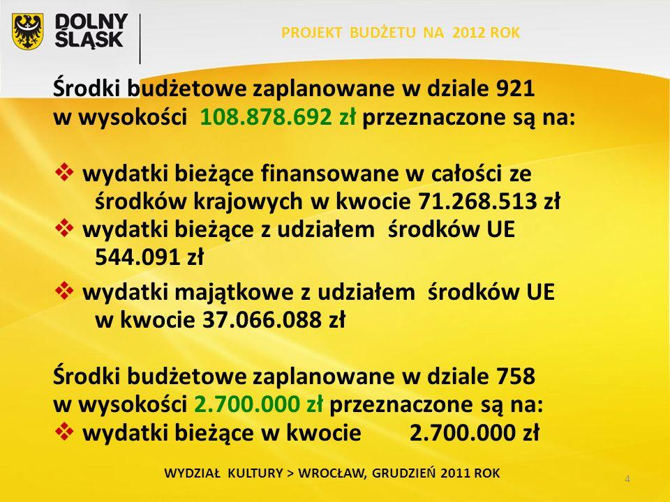 4 Środki budżetowe zaplanowane w dziale 921 w wysokości 108.878.692 zł przeznaczone są na:  wydatki bieżące finansowane w całości ze środków krajowych w kwocie 71.268.513 zł  wydatki bieżące z udziałem środków UE 544.091 zł  wydatki majątkowe z udziałem środków UE w kwocie 37.066.088 zł Środki budżetowe zaplanowane w dziale 758 w wysokości 2.700.000 zł przeznaczone są na:  wydatki bieżące w kwocie 2.700.000 zł PROJEKT BUDŻETU NA 2012 ROK WYDZIAŁ KULTURY > WROCŁAW, GRUDZIEŃ 2011 ROK