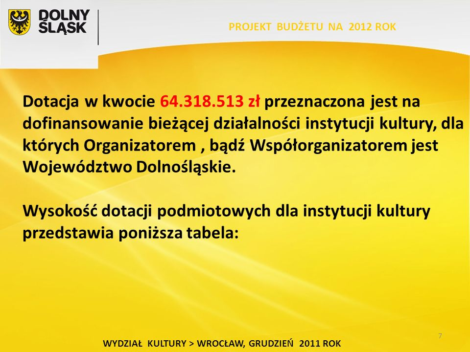 7 Dotacja w kwocie 64.318.513 zł przeznaczona jest na dofinansowanie bieżącej działalności instytucji kultury, dla których Organizatorem, bądź Współorganizatorem jest Województwo Dolnośląskie.