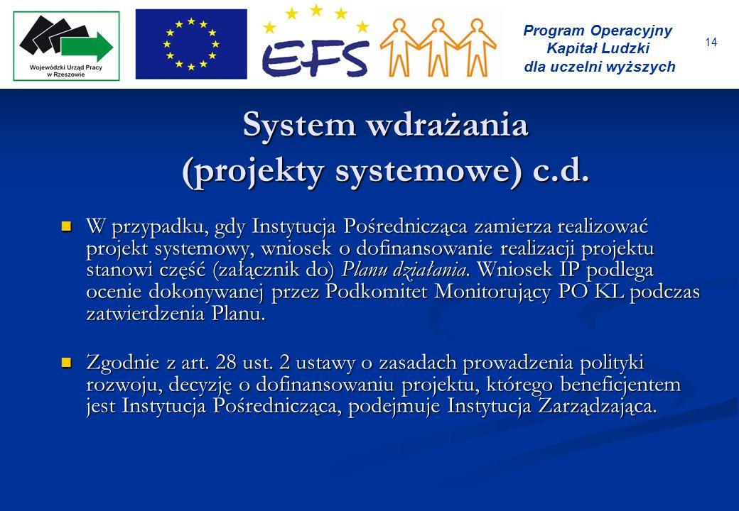 14 Program Operacyjny Kapitał Ludzki dla uczelni wyższych System wdrażania (projekty systemowe) c.d. W przypadku, gdy Instytucja Pośrednicząca zamierz