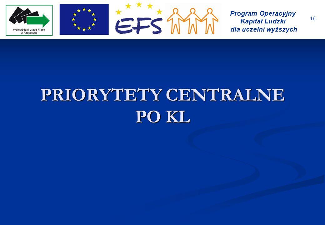 16 Program Operacyjny Kapitał Ludzki dla uczelni wyższych PRIORYTETY CENTRALNE PO KL