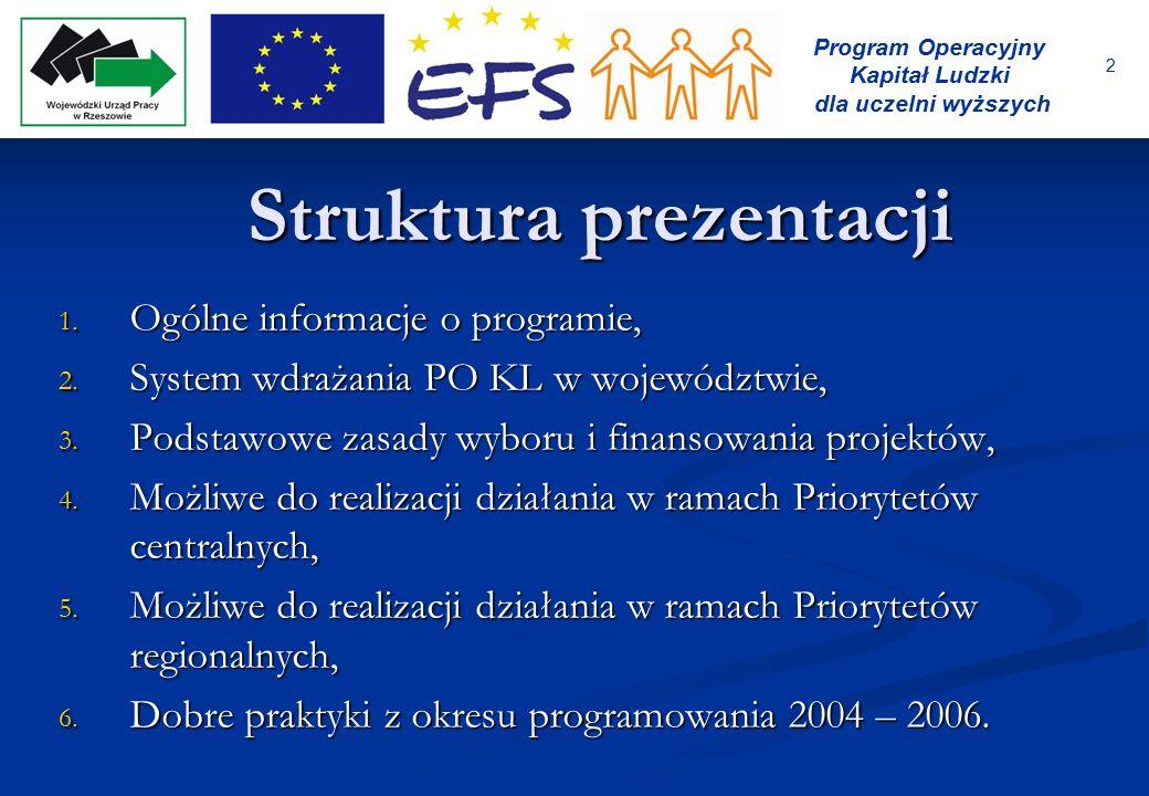 3 Program Operacyjny Kapitał Ludzki dla uczelni wyższych Program Operacyjny Kapitał Ludzki Ogólne informacje: jest jednym z programów operacyjnych służących realizacji Narodowych Strategicznych Ram Odniesienia 2007-2013; jest jednym z programów operacyjnych służących realizacji Narodowych Strategicznych Ram Odniesienia 2007-2013; obejmuje całość interwencji Europejskiego Funduszu Społecznego (EFS) w Polsce w latach 2007 – 2013; obejmuje całość interwencji Europejskiego Funduszu Społecznego (EFS) w Polsce w latach 2007 – 2013; składa się z 11 Priorytetów, realizowanych zarówno na poziomie centralnym jak i regionalnym.