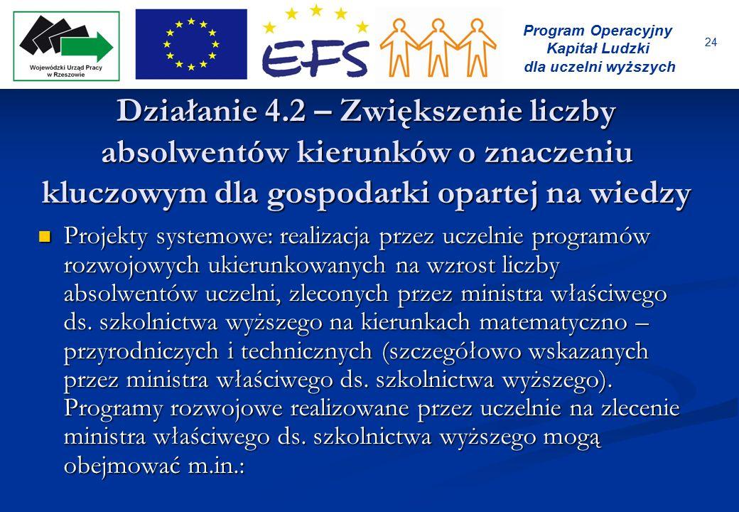 24 Program Operacyjny Kapitał Ludzki dla uczelni wyższych Działanie 4.2 – Zwiększenie liczby absolwentów kierunków o znaczeniu kluczowym dla gospodark