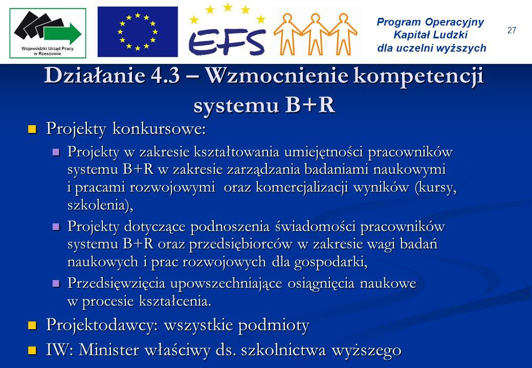 27 Program Operacyjny Kapitał Ludzki dla uczelni wyższych Działanie 4.3 – Wzmocnienie kompetencji systemu B+R Projekty konkursowe: Projekty konkursowe