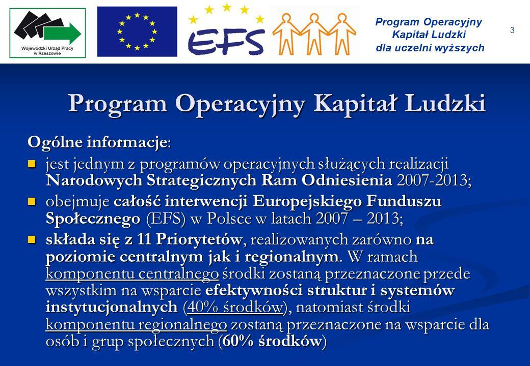 3 Program Operacyjny Kapitał Ludzki dla uczelni wyższych Program Operacyjny Kapitał Ludzki Ogólne informacje: jest jednym z programów operacyjnych słu