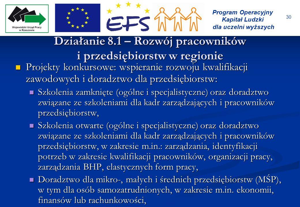 30 Program Operacyjny Kapitał Ludzki dla uczelni wyższych Działanie 8.1 – Rozwój pracowników i przedsiębiorstw w regionie Projekty konkursowe: wspiera