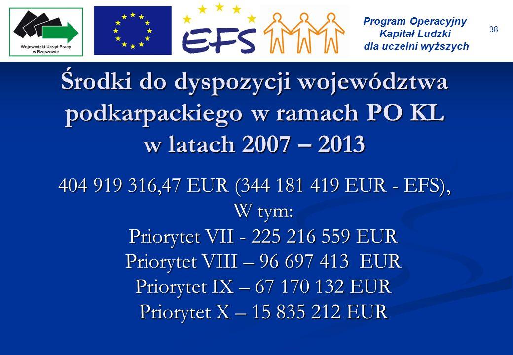 38 Program Operacyjny Kapitał Ludzki dla uczelni wyższych Środki do dyspozycji województwa podkarpackiego w ramach PO KL w latach 2007 – 2013 404 919