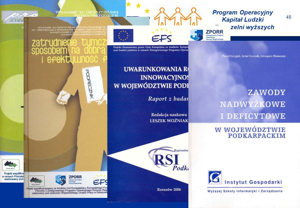 48 Program Operacyjny Kapitał Ludzki dla uczelni wyższych Publikacje