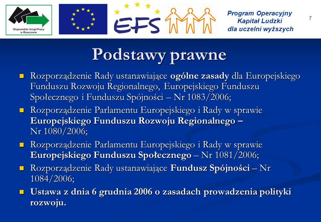 7 Program Operacyjny Kapitał Ludzki dla uczelni wyższych Podstawy prawne Rozporządzenie Rady ustanawiające ogólne zasady dla Europejskiego Funduszu Ro