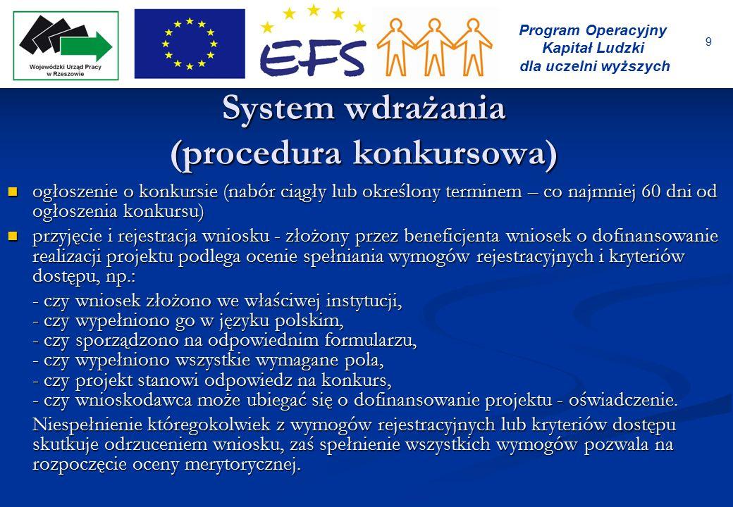10 Program Operacyjny Kapitał Ludzki dla uczelni wyższych System wdrażania (procedura konkursowa) – c.d.