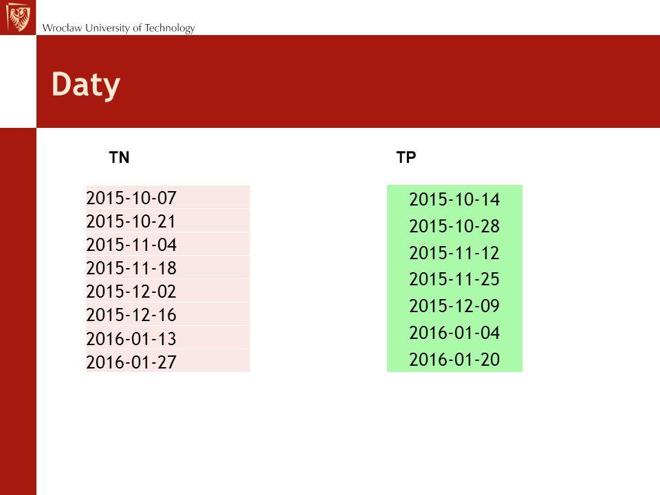 Daty 2015-10-07 2015-10-21 2015-11-04 2015-11-18 2015-12-02 2015-12-16 2016-01-13 2016-01-27 2015-10-14 2015-10-28 2015-11-12 2015-11-25 2015-12-09 2016-01-04 2016-01-20 TNTP