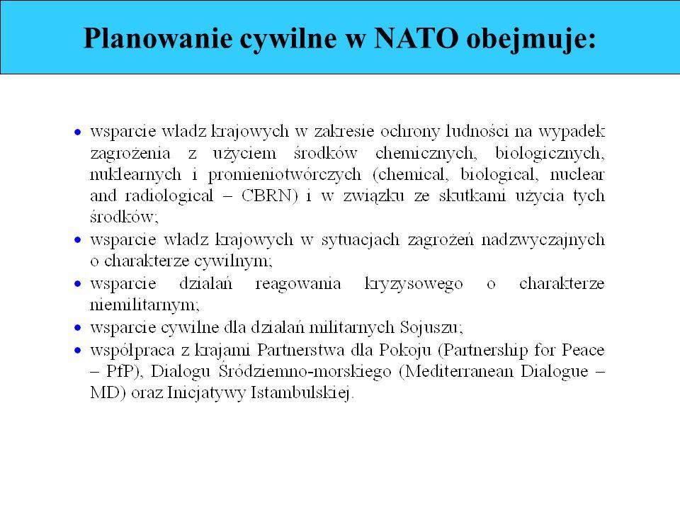 Planowanie cywilne w NATO obejmuje: